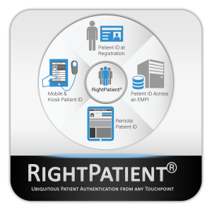 RightPatient is a biometric patient identification system