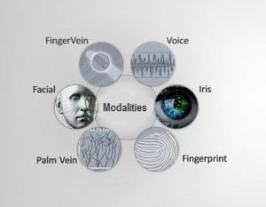 choosing a biometric modality