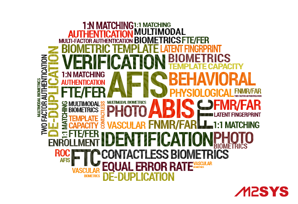 Top 25 terms in biometrics explained