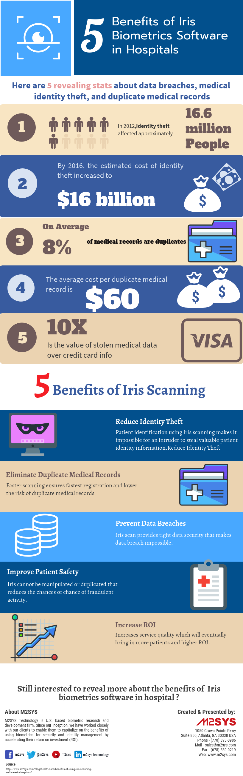 5 Benefits of Iris Biometrics Software in Hospitals