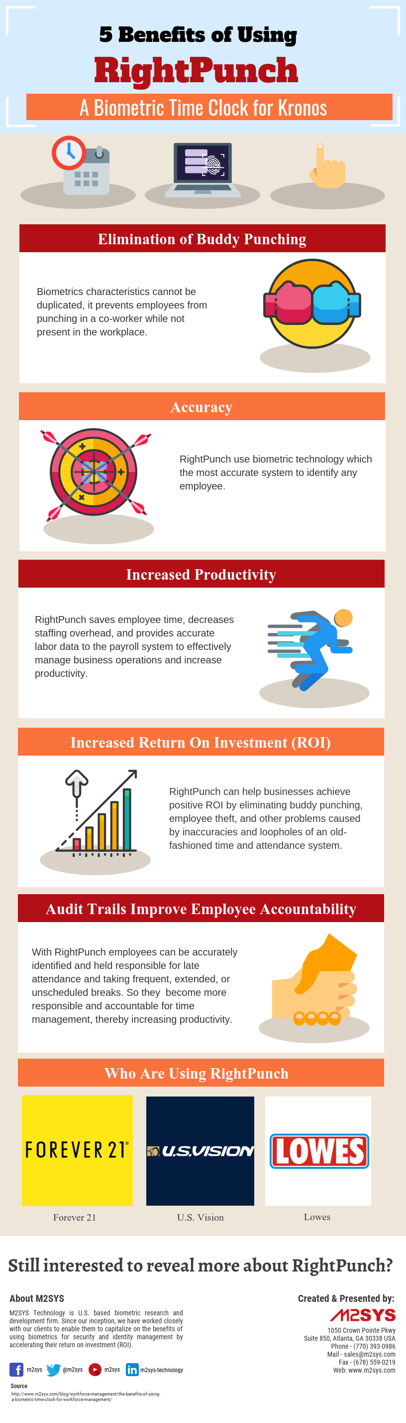 Infographics: 5 benefits of using RightPunch