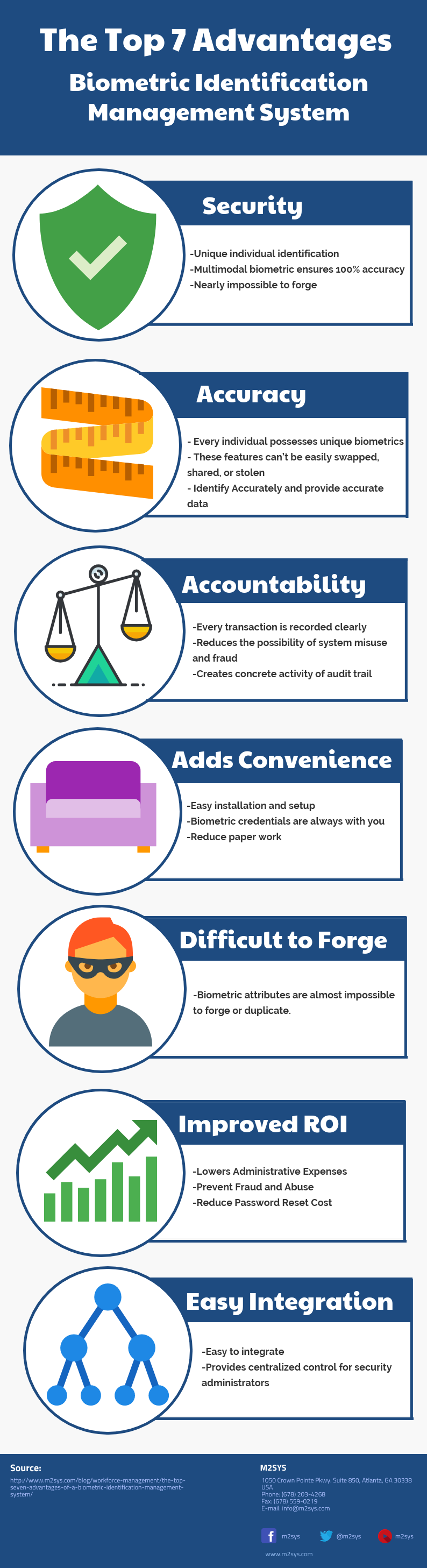 Infographics: 7 Advantages of a Biometric Identification Management System (2)