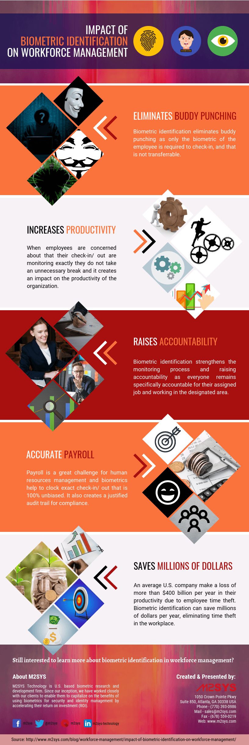 Infographic-Impact-of-Biometric-Identification-on-Workforce-Management