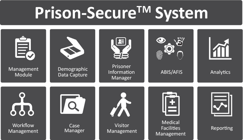 Biometric Jail And Prisoner Management System