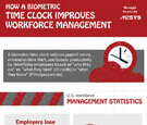 Infographic: How A Biometric Time Clock Improves Workforce Management