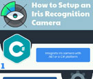 infographic-how-to-setup-an-iris-recognition-camera