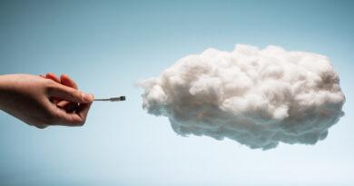 guest-blog-posts/perks-of-cloud-based-biometric-identification/