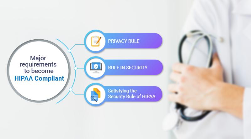How-to-become-HIPAA-Complaint