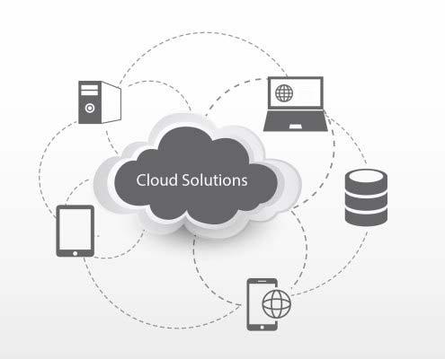 M2SYS CloudABIS Platform Solutions