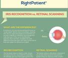iris vs retina infographic