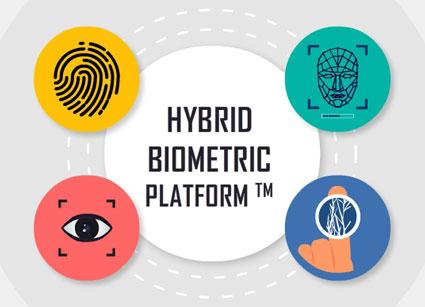 Hybrid-Biometric-Platform